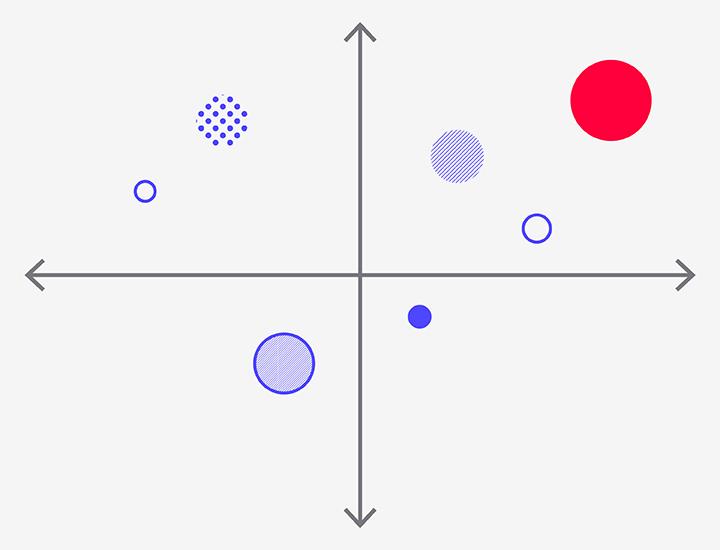 Zielbildentwicklung und Roadmaps